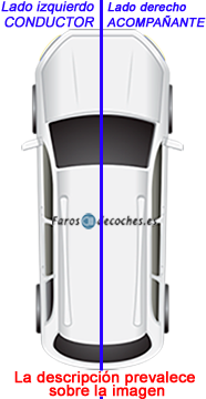 Esquema planta superior faros de coches